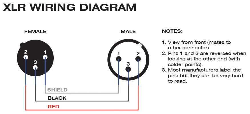 Wiring Diagram Xlr Connector : Xlr microphone cable wiring diagram mic