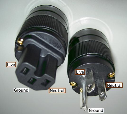 Iec Plug Wiring Diagram | Wiring Diagram Iec Wiring Diagram on